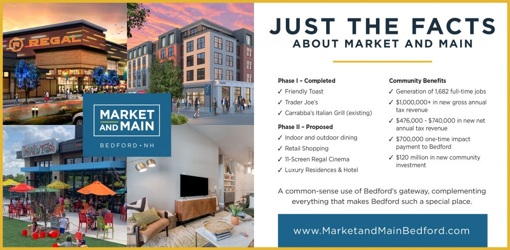 Just the Facts About Market and Main Bedford NH